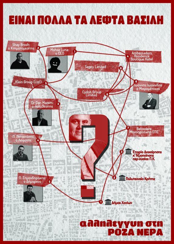 Ποιος κρύβεται πίσω από την εκκένωση της κατάληψης Rosa Nera;