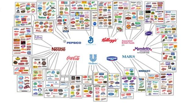 Σύνοδος για τους ιδιοκτήτες τροφίμων