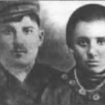 Για τον αναρχικό κομμουνιστή και μαχνοβίτη Filipp Krat
